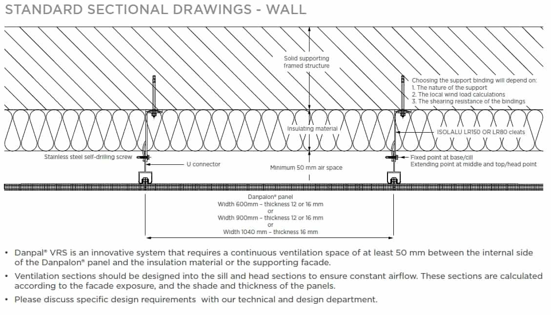 Структура системы VRS