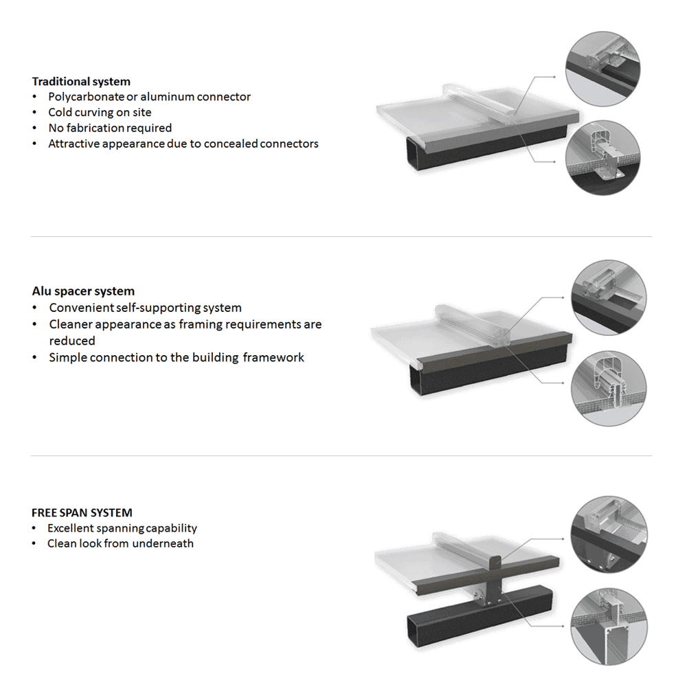 roofing system types