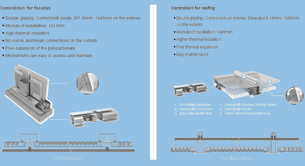 controlite facade roofing