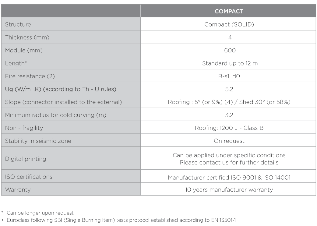 compact technical features