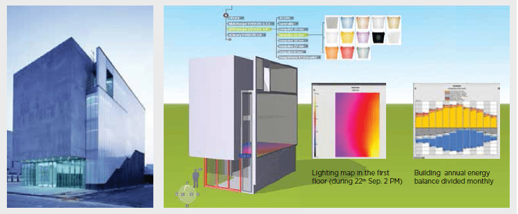 The Energy Savings of Daylighting1
